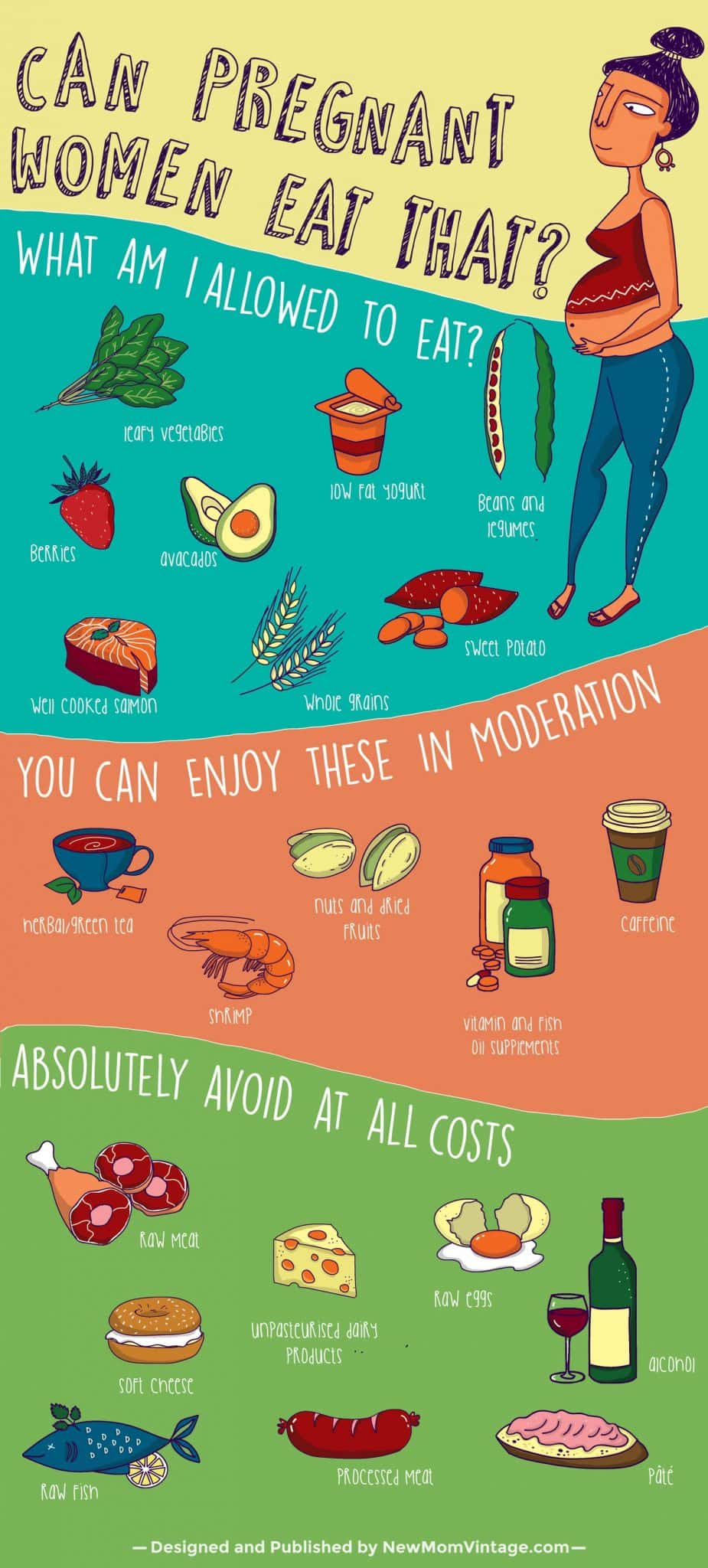 Can Pregnant Women Eat That? Infographic sharing valuable information on what is safe to eat as a pregnant mom-to-be.