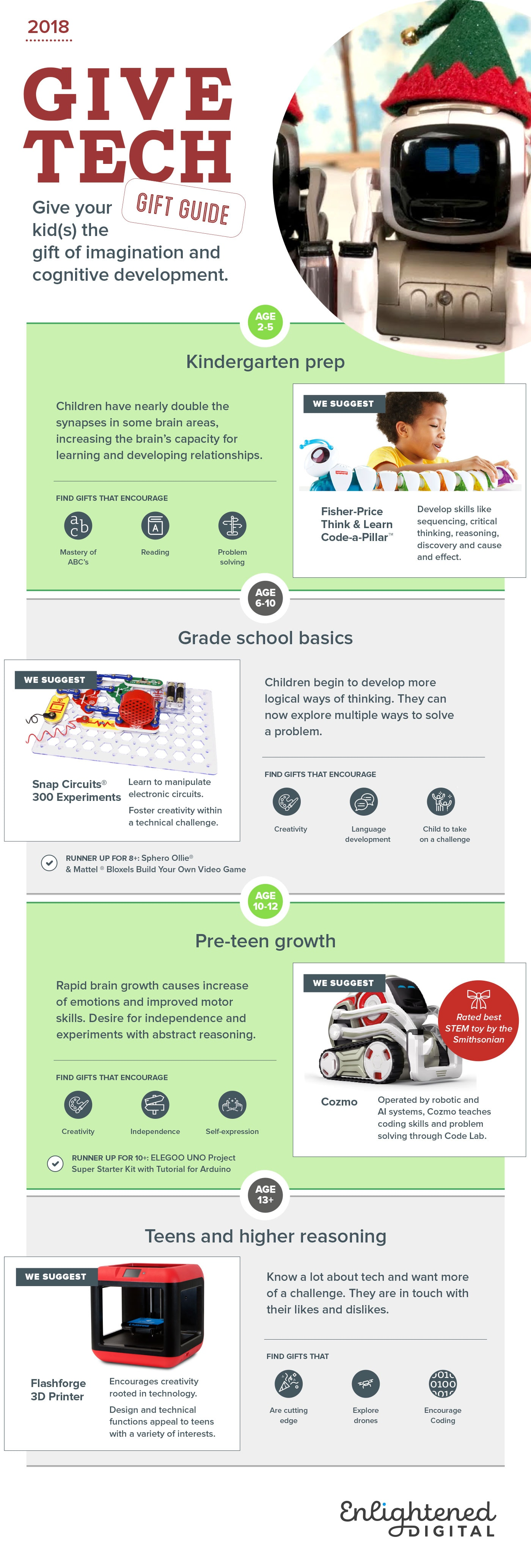 Educational gift guide from Enlightened-Digital.com